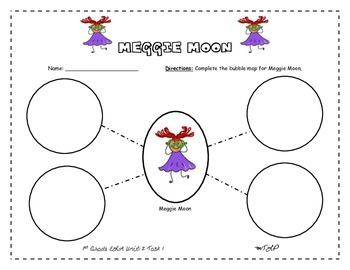 Bubble Maps for Meggie Moon, Tiger, and Digger 1st Grade E