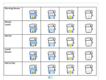 Bucket Filling Behavioral Chart