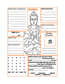 Religion: Buddhism