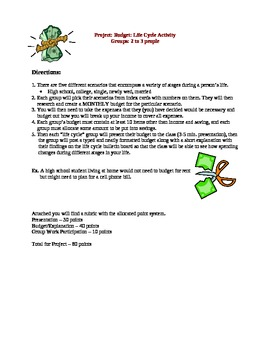 Budgeting and Planning-Life Cycle Project