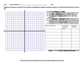 Build Your Own City- Coordinate Plane Activity