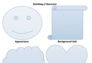 Building a Character Graphic Organizer