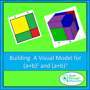 Algebra:  Building a Visual Model for (a+b) Squared and (a