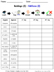 Buildings and Structures in Spanish Spelling Worksheets