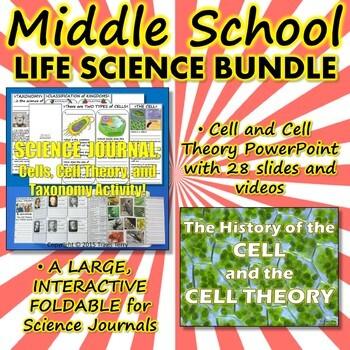 Bundle: Marvelous Life Science Bundle