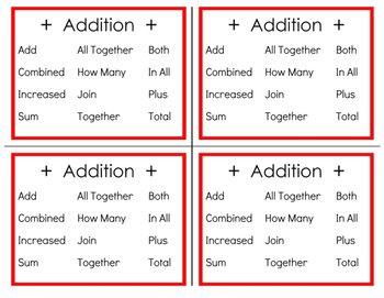 Bundle: Posters & Reminder Cards for Addition/Subtraction/