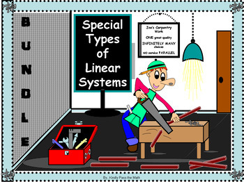 Bundle Systems of Linear Equations and Inequalities