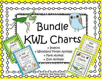 Bundle Themed KWL Charts