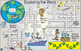 Bundle: World Explorers Two-Page Activity Sets and Puzzlin