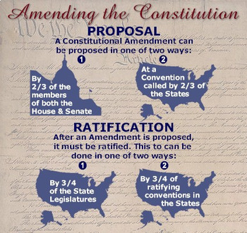 Bundle of 2 - Amending the US Constitution - Do you Have a