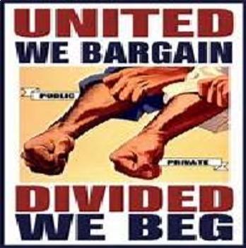 Bundle of 2 - Industrialization - The Labor Movement & Mot