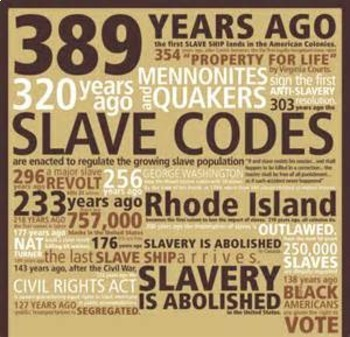 Bundle of 2 - Slavery in the United States - Black Codes &