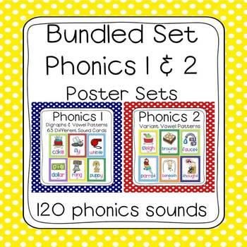 Bundled Phonics 1 & 2 Sounds Poster Set (120 sounds - polk
