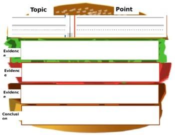 Burger Paragraph Graphic Organizer
