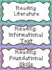 "Burlap Kindergarten CCSS standards and ""I can"" statements"