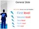 Business Management PPT Template