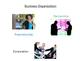 Business Ownership & Entrepreneur (CE.12a)