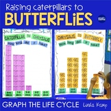 Butterfly Life Cycle Graphing Activities - Butterfly Math