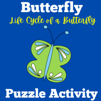 Butterfly Life Cycle Craft | Butterfly Life Cycle Activity