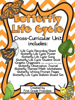 Butterfly Life Cycle Cross-Curricular Unit