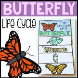 Butterfly life cycle flip book