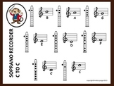 C TO C FINGERING CHART FOR SOPRANO RECORDER
