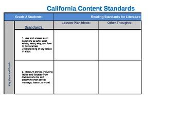 CA Common Core Standards_Lesson Plan Ideas Template