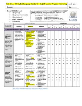 CA ELD Standards Student Progress Monitoring for 3rd Grade