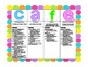 CAFE Posters & Menu: Polkadot Theme!!!
