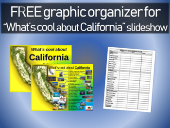 "CALIFORNIA: FREE graphic organizer to go with ""What's cool"