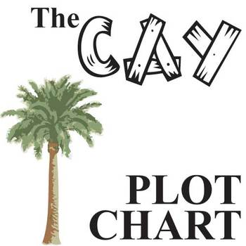 CAY Plot Chart Organizer Diagram Arc (by Taylor) - Freytag