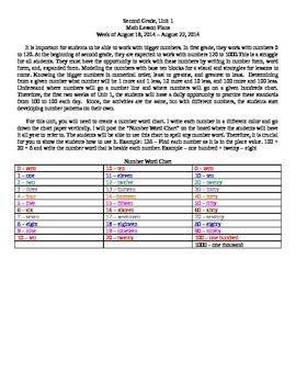 CCGPS - Common Core Math Unit 1 - Second Grade - Base Ten