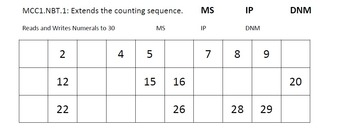 CCGPS Standards Based Math Assessment--1st grade-Beginning