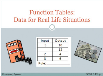 CCSS 6.EE.9  PowerPoint on Functions with a Constant in Re