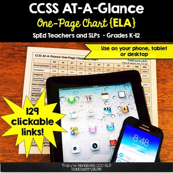 CCSS Clickable One-Page Chart
