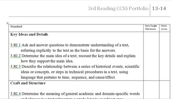3rd Grade CCSS Common Core Student Portfolio Pages