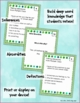 Multiple Meaning Vocabulary Task Cards: Critical Thinking