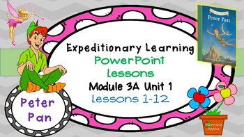 Engage NY Expeditionary Learning 3rd grade Module 3A Unit