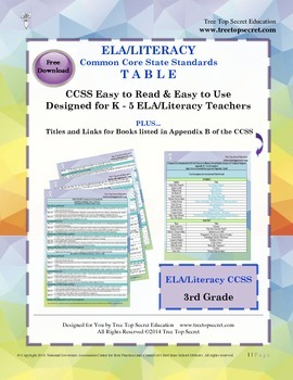 CCSS ELA Reading Table of Standards - 3rd Grade