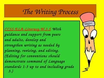 CCSS: Getting Ready to Write