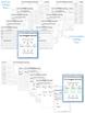Informational Explanatory Writing - CCSS Anchor Charts & G