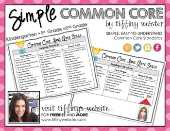 Simple Common Core Kindergarten, First Grade & Second Grad