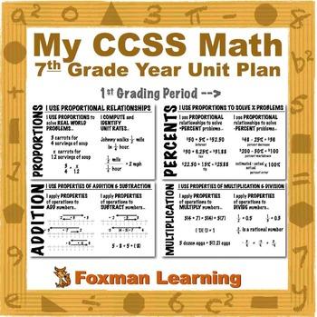 7th Grade Math Cirrculum Plan--CCSS Common Core Middle School