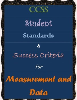 CCSS Measurement and Data 4th Grade