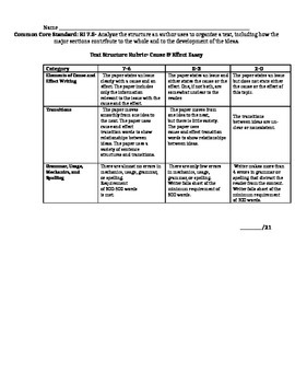 CCSS RI 7.5 Cause and Effect Essay Rubric