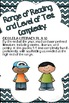 CCSS Reading Literature 9th-10th & 11th-12th Posters, Book