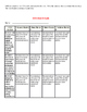 CCSS Novel Analysis with Rubric