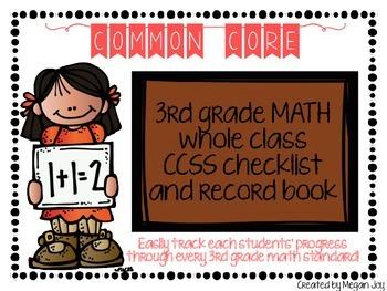 Third Grade Common Core (CCSS) Checklist: MATH