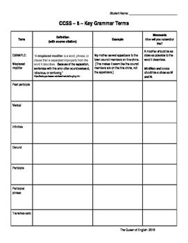 CCSS8 Grammar Terms - Student Copy