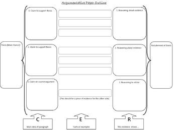 CER Argumentative Paper Organizer